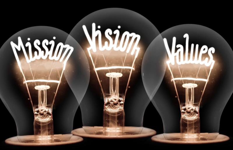 Vision, Mission, Values at the core of business by Richard Gourlay Strategic Planning Workshop course to develop better leadership.